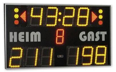 Handball Spielstand